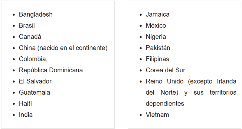 Eligible countries dv lottery